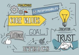 core-values-min